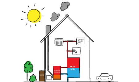 travaux chaudière biomasse maison